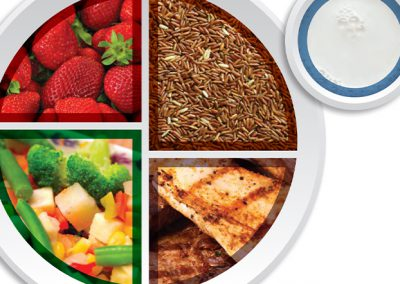 Meeting Your MyPlate Goals on a Budget